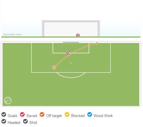 Man United thắng nhọc: Tuyệt vời Ibrahimovic, như một trò hề! - Ảnh 2.
