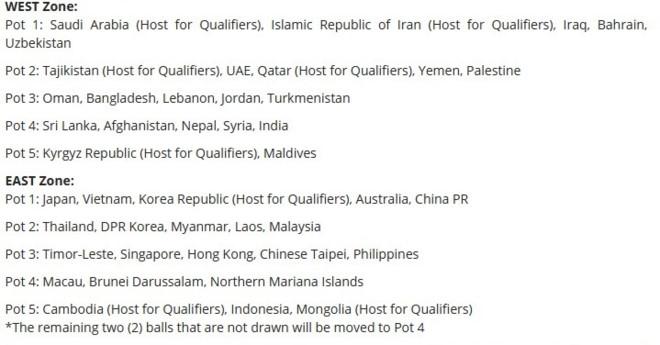 Việt Nam có thể gặp Thái Lan tại vòng loại U19 châu Á - Ảnh 1.