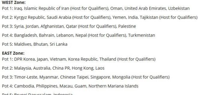 Việt Nam có thể gặp Thái Lan tại vòng loại U19 châu Á - Ảnh 2.