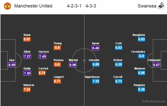 Fellaini khóc lóc, đòi xử trọng tài sau thẻ đỏ ở derby Manchester - Ảnh 2.