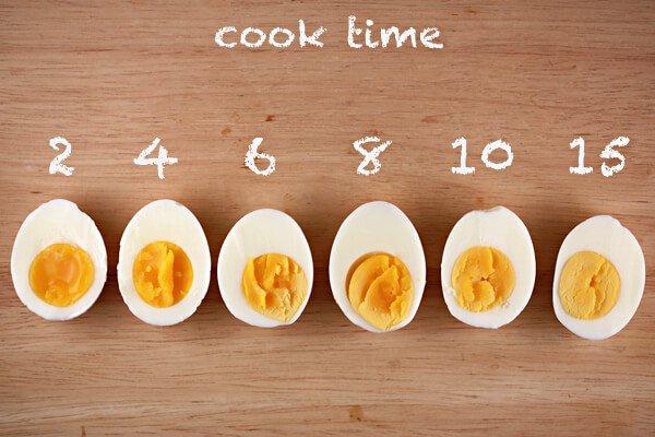 Những bí quyết hữu ích ai cũng nên biết trước khi hấp hoặc luộc trứng - Ảnh 2.