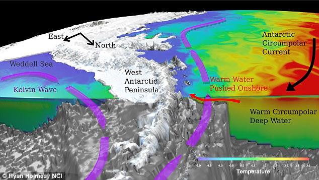 Sự thật về tảng băng khổng lồ, nặng 1.000 tỷ tấn ở Nam Cực vỡ ra đã được khoa học lý giải - Ảnh 4.