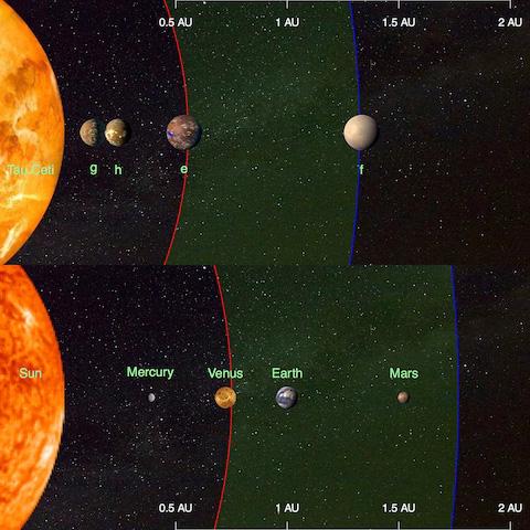 Phát hiện 2 siêu Trái Đất có thể ẩn chứa sự sống, chỉ cách chúng ta 12 năm ánh sáng - Ảnh 1.