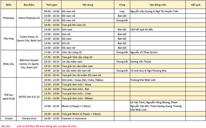 Lịch thi đấu SEA Games 29 ngày 28/8: Nổ bom tấn HCV để vượt Thái Lan - Ảnh 2.