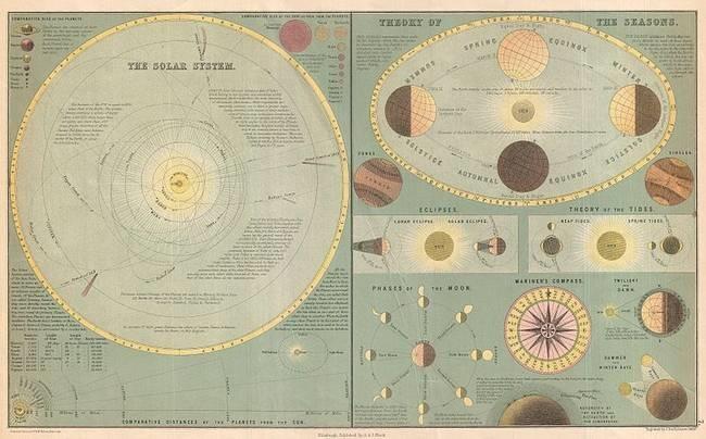 13 sự thật thú vị về Mặt Trời - Ảnh 1.