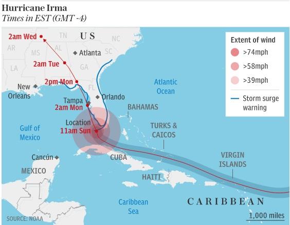 Nhìn đường đi của bão Irma, Tổng thống Mỹ thừa nhận may mắn - Ảnh 2.