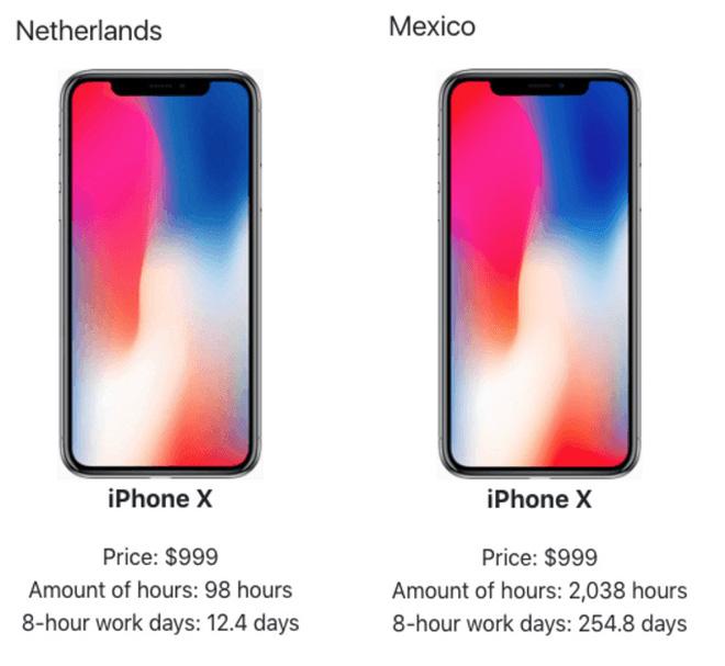 Trang web cho bạn biết ở mỗi nước, người dân làm việc bao lâu thì đủ tiền mua iPhone X - Ảnh 1.