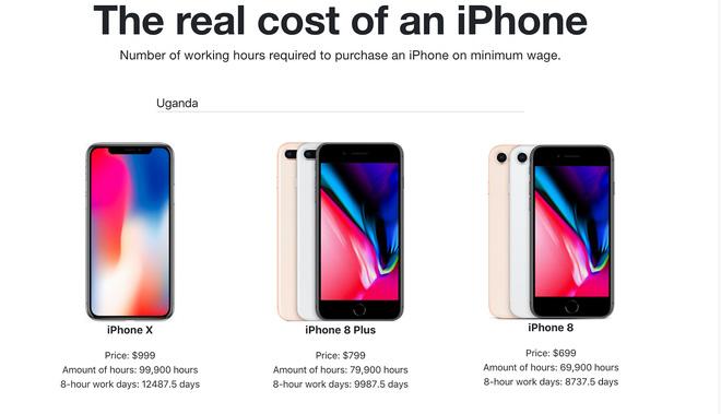 Trang web cho bạn biết ở mỗi nước, người dân làm việc bao lâu thì đủ tiền mua iPhone X - Ảnh 2.