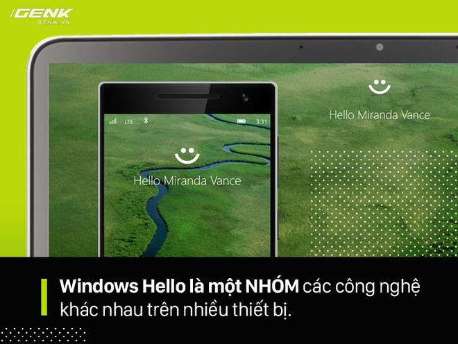 FaceID trên iPhone X, quét mống mắt và Windows Hello khác nhau ra sao? Ai hơn ai kém? - Ảnh 1.