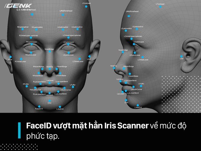 FaceID trên iPhone X, quét mống mắt và Windows Hello khác nhau ra sao? Ai hơn ai kém? - Ảnh 2.
