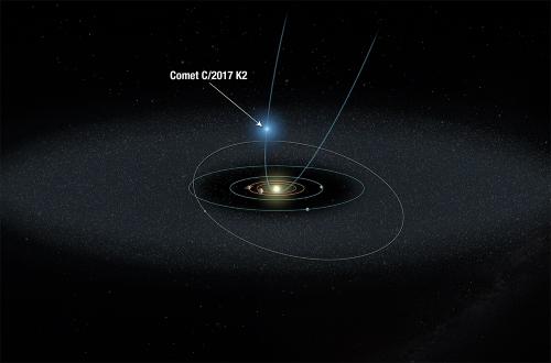 Kính Hubble chụp ảnh sao chổi đang hoạt động ở khoảng cách 2,4 tỷ km - Ảnh 2.