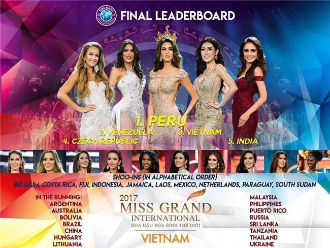 Maria Jose Lora - cái tên được nhắc đến nhiều nhất sau đêm chung kết Miss Grand International 2017 - Ảnh 2.