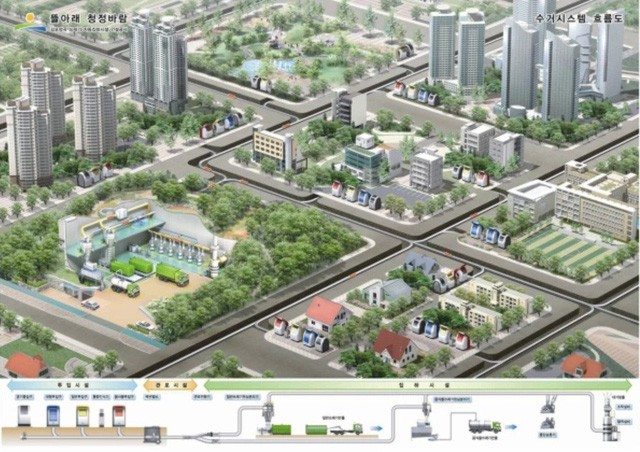 Hàn Quốc xây dựng thành phố 35 tỷ USD không cần ô tô  - Ảnh 2.