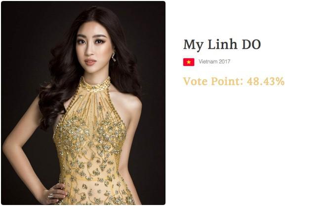 Cư dân mạng tìm ra bằng chứng Đỗ Mỹ Linh bị chèn ép đến mất giải tại Miss World 2017?