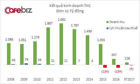 Công ty do Shark Vương làm Chủ tịch bị Vietinbank rao bán khoản nợ 74 tỷ đồng - Ảnh 1.