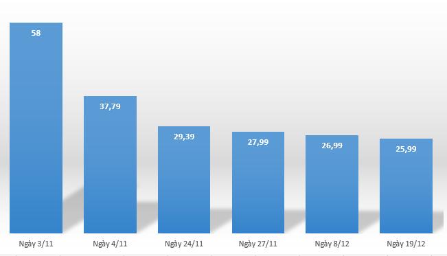 iPhone X chính hãng về nước, bản xách tay xuống dưới 26 triệu đồng - Ảnh 1.