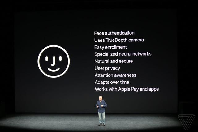 Đây là iPhone X: Giá từ 1000 USD, thiết kế toàn màn hình, loại bỏ nút Home và Touch ID, nhận diện khuôn mặt Face ID, màn hình Super Retina Display - Ảnh 11.
