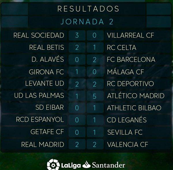 Vắng Ronaldo, Real thoát thua phút chót nhờ Asensio - Ảnh 4.