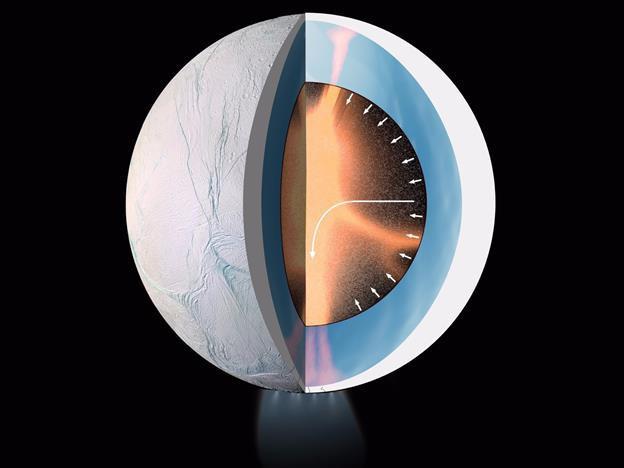 Rất có thể sự sống đã xuất hiện trên mặt trăng của sao Thổ mà chúng ta không hề biết - Ảnh 3.