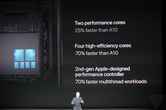 Đây là iPhone X: Giá từ 1000 USD, thiết kế toàn màn hình, loại bỏ nút Home và Touch ID, nhận diện khuôn mặt Face ID, màn hình Super Retina Display  - Ảnh 21.