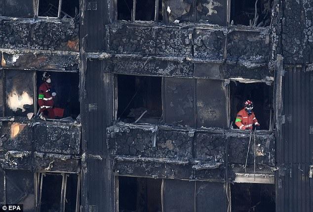 Những sự thật trần trụi trong vụ cháy cao ốc London 3