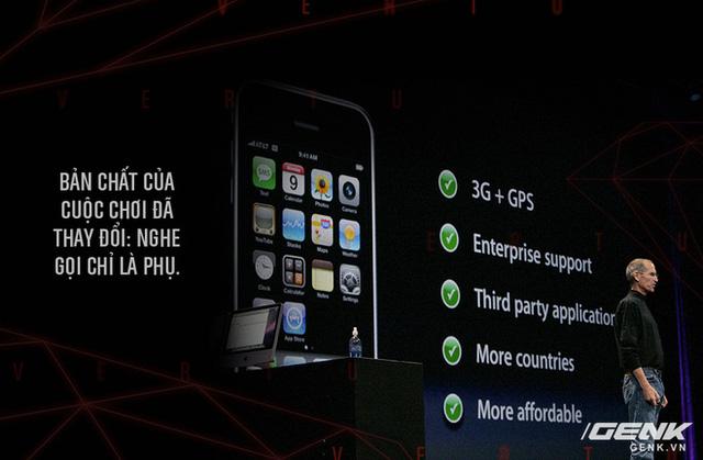 Chính iPhone là thủ phạm đẩy Vertu vào cái chết đau đớn như ngày nay  - Ảnh 4.