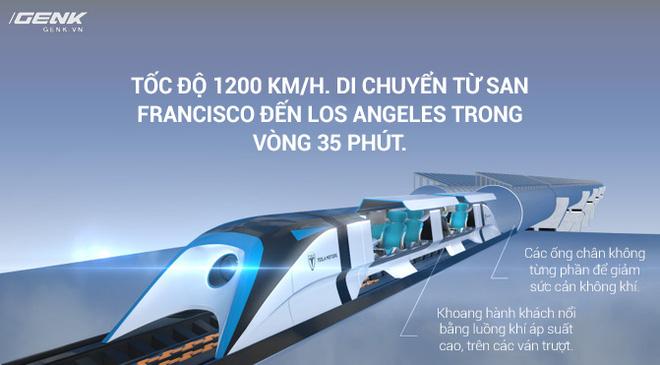 Ôi Elon Musk ơi, chặng đường xây dựng cơ sở hạ tầng cho Hyperloop gian nan và chông gai lắm - Ảnh 4.