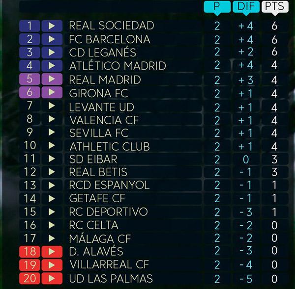 Vắng Ronaldo, Real thoát thua phút chót nhờ Asensio - Ảnh 5.