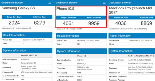Hãy dẹp ngay các bảng so sánh cấu hình điện thoại khác với iPhone X vì nó không có giá trị thực tế - Ảnh 4.