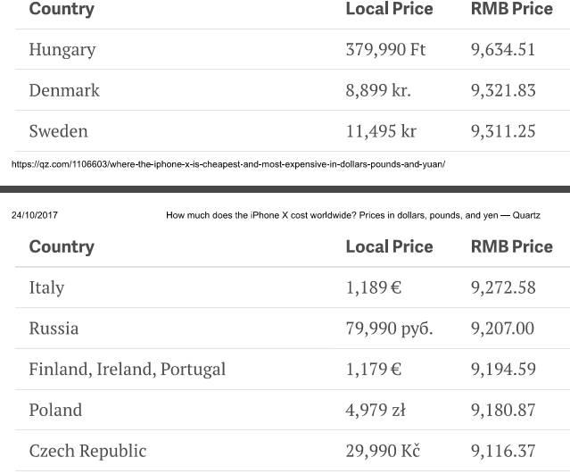 Nơi nào bán iPhone X đắt và rẻ nhất - Ảnh 4.