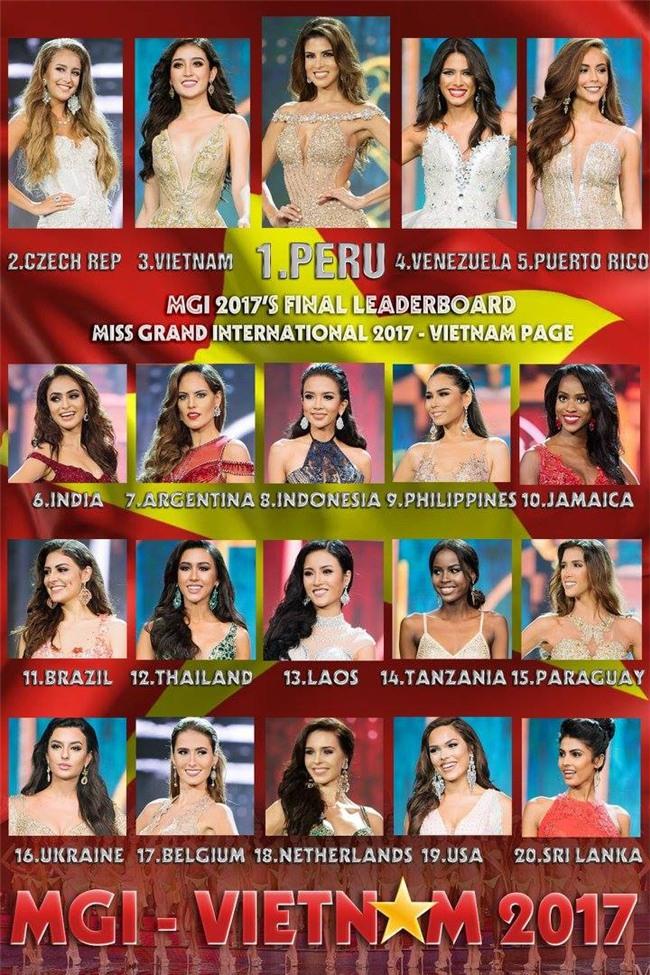 Maria Jose Lora - cái tên được nhắc đến nhiều nhất sau đêm chung kết Miss Grand International 2017 - Ảnh 4.