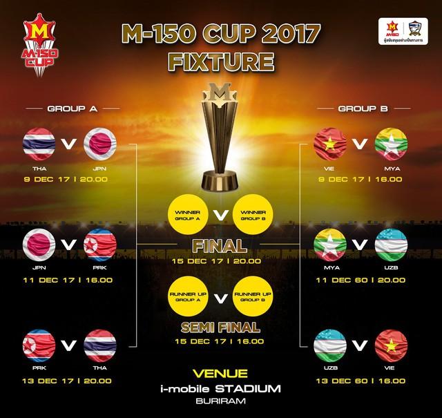 U23 Việt Nam ở khách sạn 4 sao, Nhật Bản chỉ cần 4 buổi tập trước M-150 Cup - Ảnh 3.