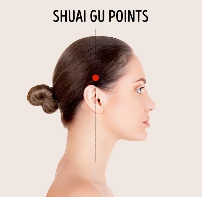 Chỉ cần bấm những huyệt này sẽ khỏi đau đầu trong 5 phút mà không cần dùng thuốc - Ảnh 5.