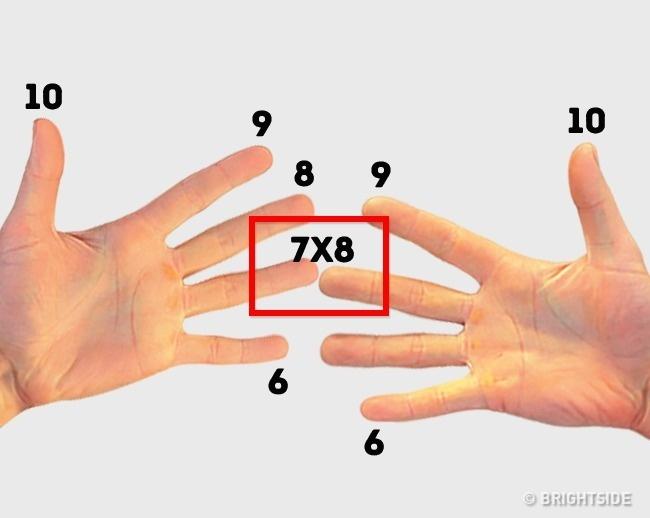 Cuộc sống sẽ trở nên dễ dàng hơn với những thủ thuật tính toán và ghi nhớ cực kỳ thú vị này - Ảnh 6.