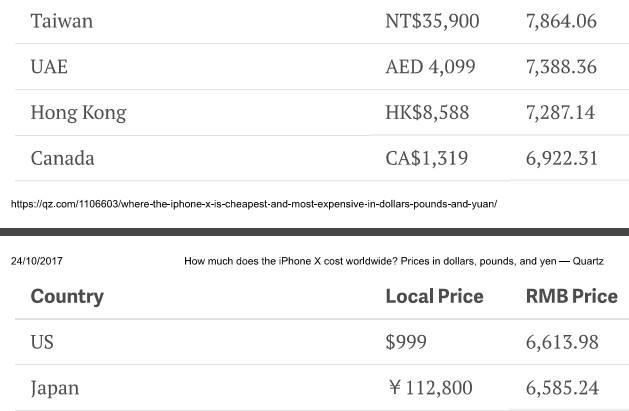 Nơi nào bán iPhone X đắt và rẻ nhất - Ảnh 6.