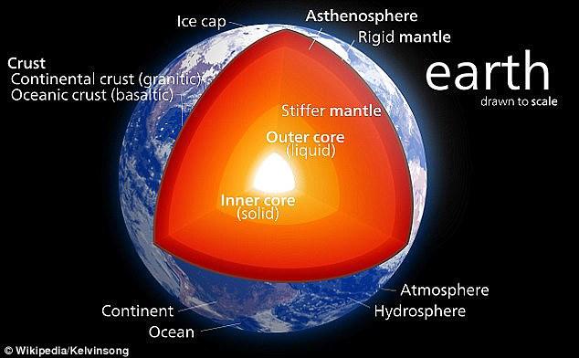 Phát hiện ống dung nham khổng lồ trong lòng đất, có thể gây đảo cực từ trường Trái Đất - Ảnh 3.