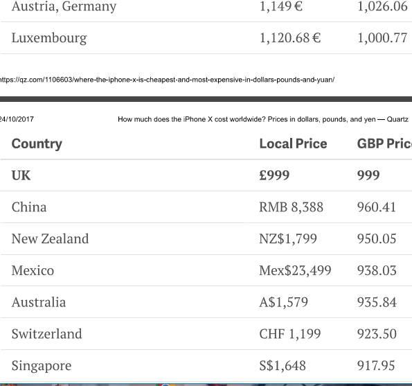 Nơi nào bán iPhone X đắt và rẻ nhất - Ảnh 8.
