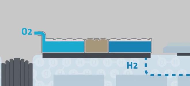 Đoàn tàu năng lượng Hydro: Giải pháp vận tải không phát thải thay thế cho động cơ Diesel của tương lai? - Ảnh 6.