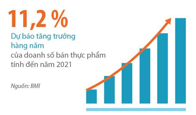 Tổng giám đốc PwC Việt Nam: Năm 2050 Việt Nam có thể nằm trong 20 nền kinh tế lớn nhất thế giới - Ảnh 9.