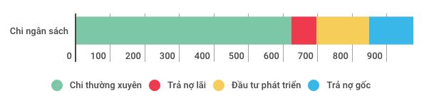 Toàn cảnh bức tranh kinh tế Việt Nam 9 tháng năm 2017: Nhiều tín hiệu khởi sắc!  - Ảnh 10.