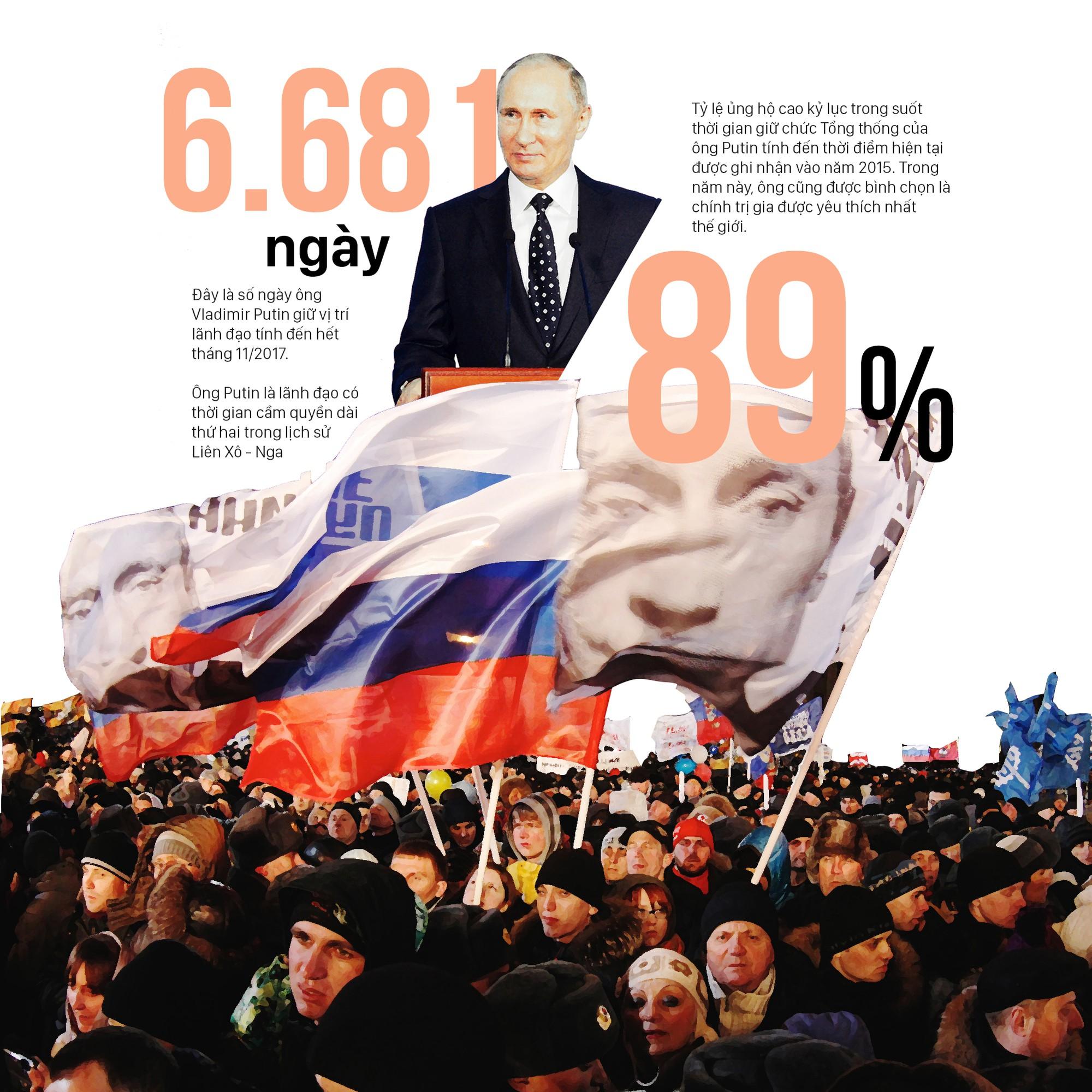 Tổng thống Nga Vladimir Putin: Chủ nhân Điện Kremlin 3 nhiệm kỳ và những con số đáng nể - Ảnh 2.