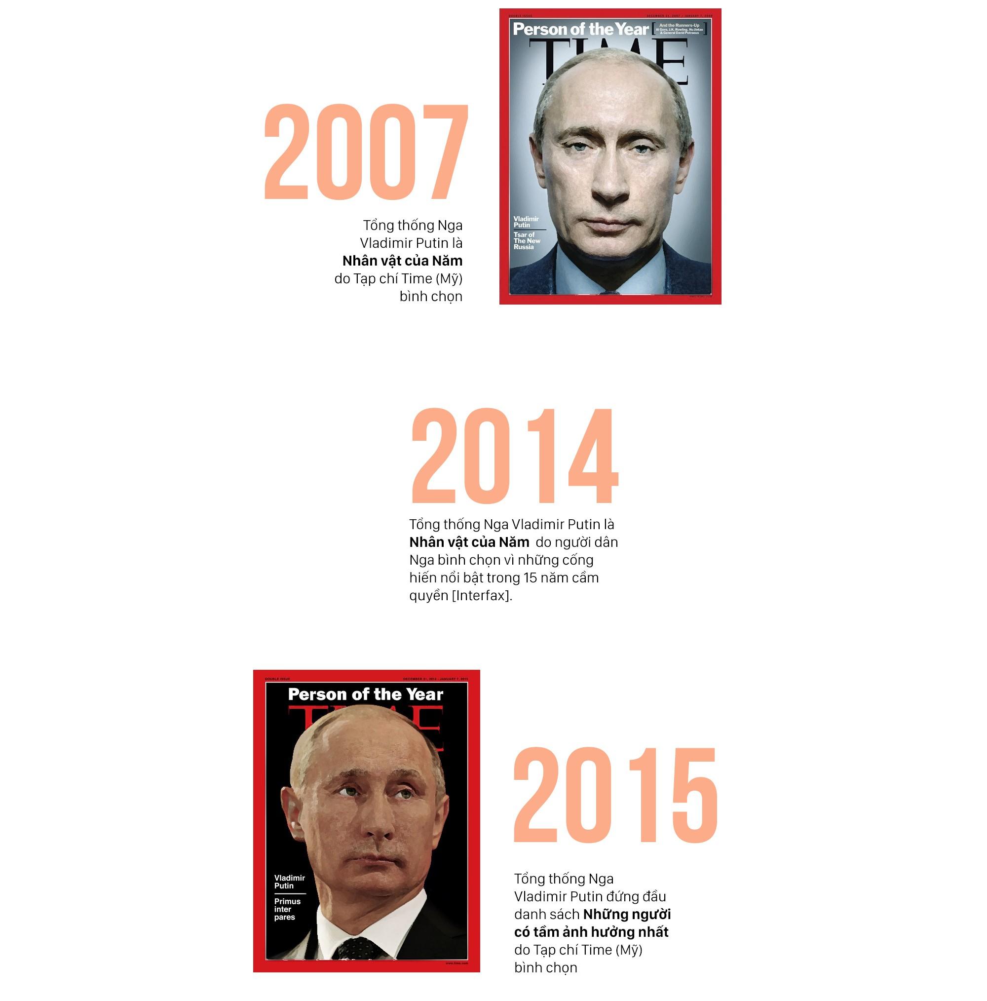 Tổng thống Nga Vladimir Putin: Chủ nhân Điện Kremlin 3 nhiệm kỳ và những con số đáng nể - Ảnh 5.