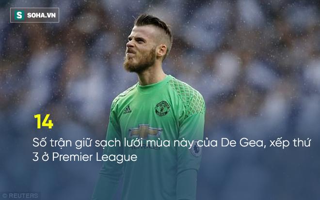 David de Gea sẽ không còn thi đấu trận nào cho Man United nữa? - Ảnh 2.