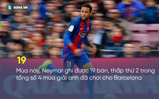 Cha Neymar dụ dỗ con trai gia nhập Man United - Ảnh 1.