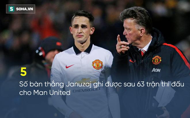 Cựu thần đồng Adnan Januzaj chính thức rời Man United đến La Liga - Ảnh 1.