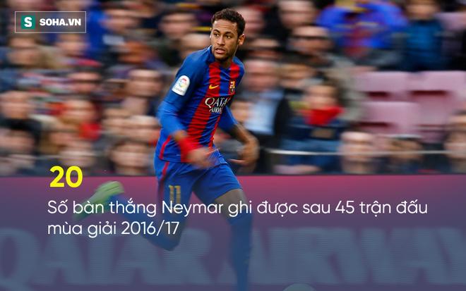 Neymar phũ phàng dập tắt mọi cơ hội của Man United - Ảnh 1.