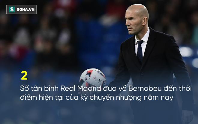 Hồ sơ chuyển nhượng 16/7: Cho rằng Real Madrid thiếu tiền, Man United tự tin giữ De Gea - Ảnh 1.