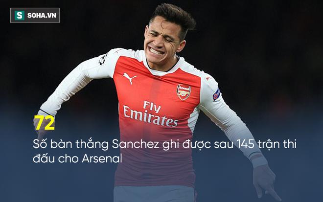 Hồ sơ chuyển nhượng 17/7: Không Champions League, Wenger vẫn có cách trói được Sanchez - Ảnh 1.
