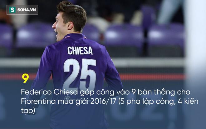 Hồ sơ chuyển nhượng 13/8: Jose Mourinho đối đầu Conte trong cuộc đua mới - Ảnh 1.