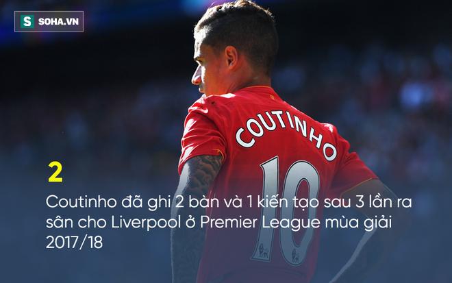 Man United hãy cẩn trọng, sát thủ số 1 của Liverpool đã trở lại - Ảnh 2.